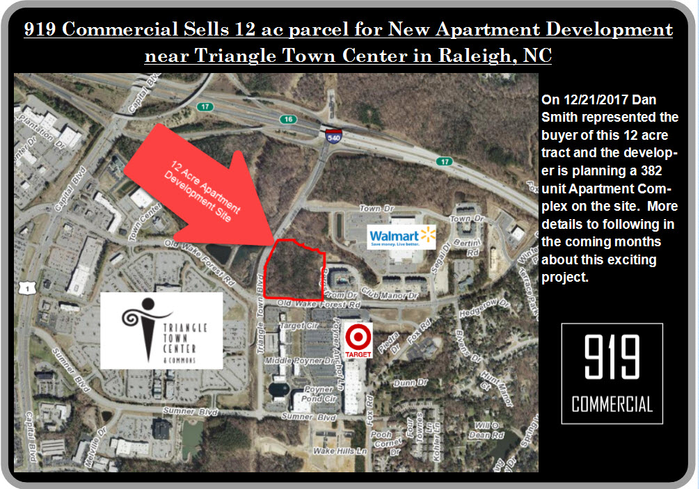 Multifamily land sold Raleigh